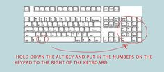 How to Type Symbols Using the ALT Key