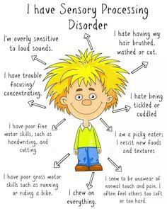 Sensory Processing Disorder diagram