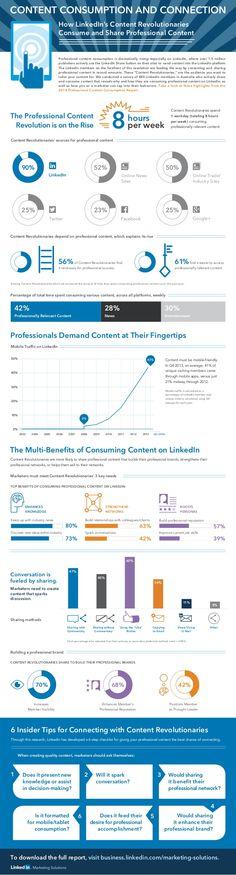 LinkedIn's Professional Content Consumption Report Australia