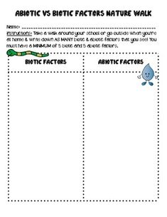 Worksheets Abiotic And Biotic Factors Worksheet biotic and abiotic factors worksheet google search 7th grade vs nature walk freebie