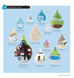 Conserve water at home.