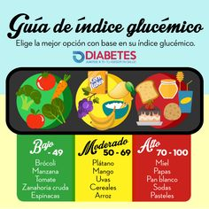 diabetes diet, best fruits and food to eat in order to control and assist Beat Diabetes, Gestational Diabetes, Fruit For Diabetics, Reading Food Labels, Regulate Blood Sugar, Low Blood Sugar, Cure Diabetes Naturally, Growth Factor, Health Education