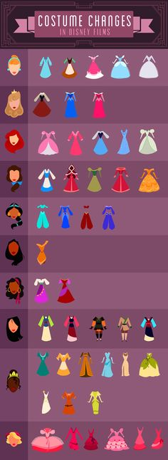 Amazing Disney princess costume change infographic shows ALL the outfits worn in their films http://www.cosmopolitan.co.uk/fashion/news/a26268/Disney-princess-costume-change-infographic/