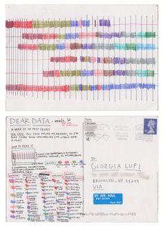 Dear-Data (www.dear-data.com) Week 22- A week in our past Postcard by Stefanie