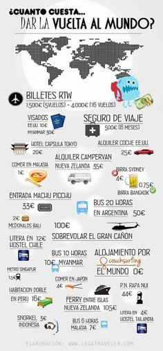 Infografía Cuanto cuesta dar la vuelta al mundo - LegaTraveler Have students add up total cost, or separate costs into different categories, and then come up with costs that aren't included here! Travel List, Travel Goals, Travel Guides, Travel Hacks, Beach Paradise, Travel Around The World, Around The Worlds, Places To Travel, Travel Destinations