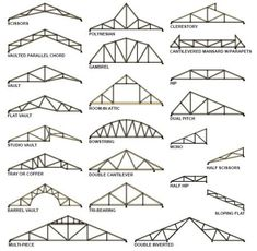 1000 images about trusses on pinterest timber frames for Pre engineered trusses