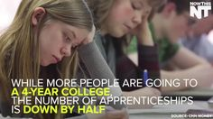America Is Suffering From A 'Job Skills Gap' | NowThis
