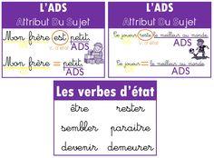 Les groupes dans la phrase : Le Groupe Sujet : afficheGS Le Groupe Verbal : afficheGV Les Compléments du Verbe : afficheCDV Les Compléments de Phrase : afficheCDP2 ou afficheCDP L'Attribut du Suje...