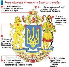 Good to know, Ukraine, from Iryna