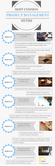 Bust the most common project management myths with this infographic!
