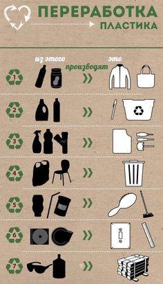 Чудесный круговорот вещей в природе, или что можно получить, переработав разные виды пластика. Раздельный сбор мусора и его переработка должны стать для нас хорошей привычкой: http://irecycle.ru/pin_0208