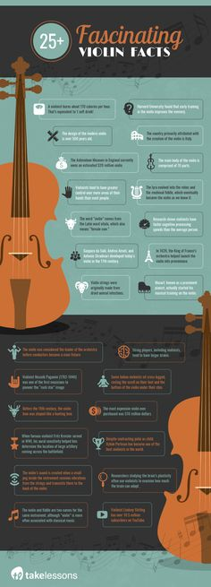 Interested in learning how to play violin? Learning to play the violin requires patience and of course practice Violin Lessons, Music Lessons, Violin Music, Violin Art, Violin Chords, Beginner Violin Sheet Music, Violin Instrument, Music Chords, Music Music