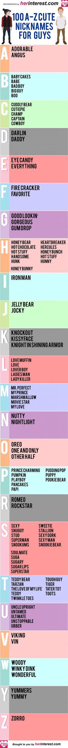 Cute Nicknames for Guys | herinterest.com