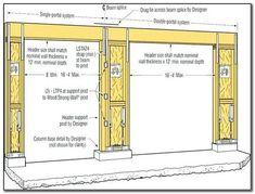 Garage Door Dimensions Single Car Check More At Http Eraseboard Design Garage Door Dimensions Single Garage Door Framing Garage Door Sizes Single Garage Door