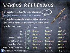 Los verbos reflexivos ✿ #Spanish #learning #Teaching #grammar #spanishlanguage #spanishvocabulary #easyspanish #spokenspanish #podcastespanol #espanolautomatico ✿ Share it with people who are serious about learning Spanish!