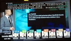 Twitter-Teksti-TV sivu 398