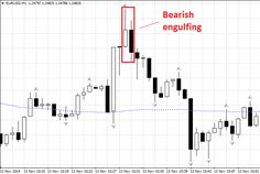 A beginners guide to trading binary options profitably