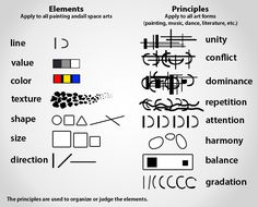 The Elements and Principles of Design | Christian & Christian Signs