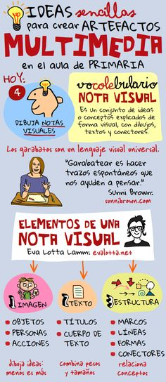 Ideas para crear notas visuales