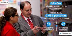 Infografía sobre el décimo aniversario del programa Incorpora en Extremadura #ElDato