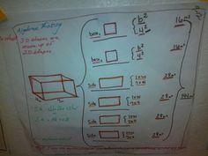 Great #BraceMap @thinkingmaps example from @Leeschools
