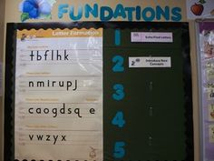 All Things Fundations
