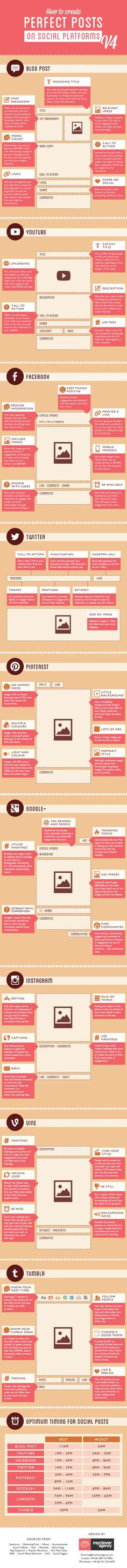 Cómo crear los mejores posts en Blogs, YouTube, Tumblr, Vine, Google+, Pinterest, Instagram, Facebook y Twitter