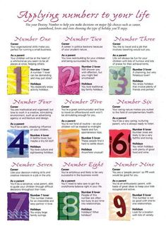 Numerology - Applying numbers to your life #numerologylifepath