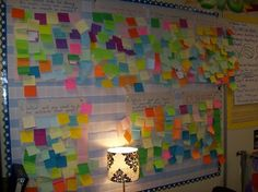 Classroom mission statement...main questions...students' answers...LOVE LOVE LOVE