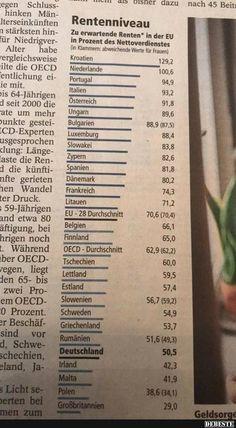 5 letzter Platz für Deutschland beim Rentenniveau.. | Lustige Bilder, Sprüche, Witze, echt lustig