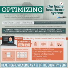 Home HealthCare - Readmissions are a huge issue in the United States. Organizations and practices are trying to find new and innovative ways to reduce healthcare spending costs. The increased use ofa home healthcare system may helpto curb the nation's costs.