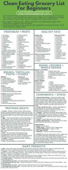 Healthy groceries - Clean Eating Grocery List PDF (print it! Healthy Food List, Get Healthy, Healthy Habits, Healthy Tips, Healthy Recipes, Eating Healthy, Healthy Eating Grocery List, Healthy Shopping Lists, Healthy Food To Lose Weight