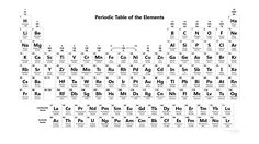 Elegant 30 Printable Periodic Tables For Chemistry   Science Notes And Projects
