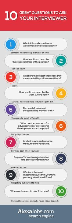 10 questions to ask your interviewer. UPDATED