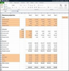 This sales forecast spreadsheet helps a business to estimate sales ...