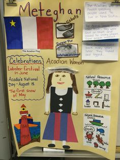 Meteghan posters Social Studies Classroom, Social Studies Activities, Learning Activities, School Grades, French Immersion, Project Based Learning, Teaching French, Grade 2, Social Science