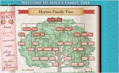 Horton Family Tree