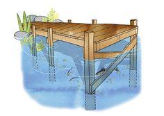 Boat Dock, Glamping, Bridge, Villa, Deck, Cottage, River, Garden, Summer