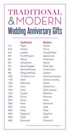 Happy 16th Wedding Anniversary! | 16th Anniversary Gift Ideas ...