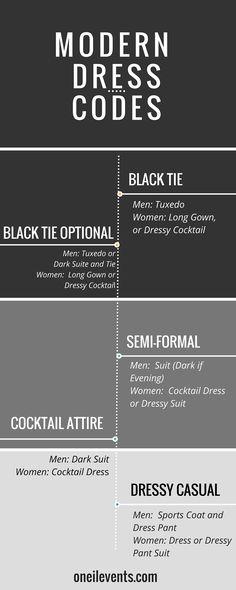 Un'ottima e utile infografica relativa ai vari tipi di dress code. #galateo #etiquette
