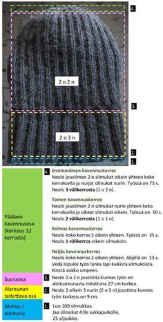 Joustinneulospipo taitettavalla reunuksella   Punomo Beanie Knitting Patterns Free, Knitting Stitches, Knit Patterns, Crochet Chart, Knit Crochet, Diy Hat, Crochet Slippers, Knitting Projects, Handicraft