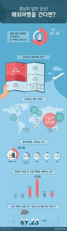 '쉼'이 필요한 직장인들…어디로 가장 떠나고 싶어 할까? [인포그래픽] #overseas trip / #Infographic ⓒ 비주얼다이브 무단 복사·전재·재배포 금지