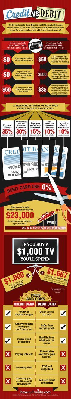 Personal Give Loans Credit Banks Bad