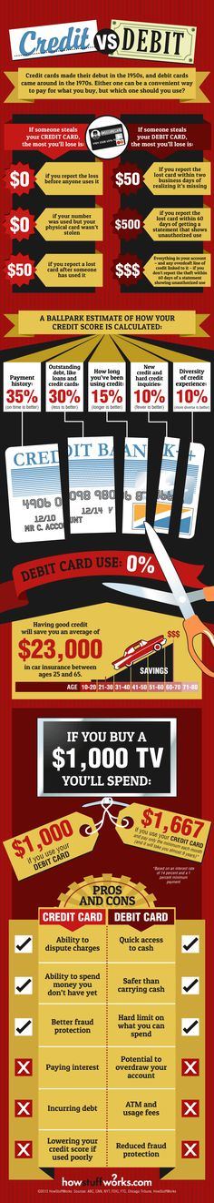 credit cards vs cash in europe
