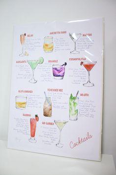 Cocktail Recipe Watercolour Digital Print A3