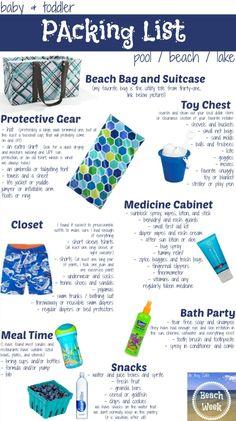 Oh Boy, Cato!: * Beach Week * Packing List