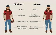 Hipsters à tout prix ! | What is a hipster ?