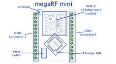 megaRF mini