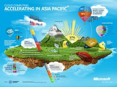 Cloud Infographic: Cloud Computing Accelerating In Asia Pacific Cloud Office, Office Web, Le Cloud, Information Graphics, Animation, Cloud Based, Cloud Computing, Big Data, Digital Media
