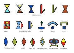 bantu symbols a tattoo Adrinka Symbols, African Symbols, African Patterns, Roman Alphabet, Pattern Meaning, Ancient Scripts, Figure Of Speech, Africa Art, African Culture